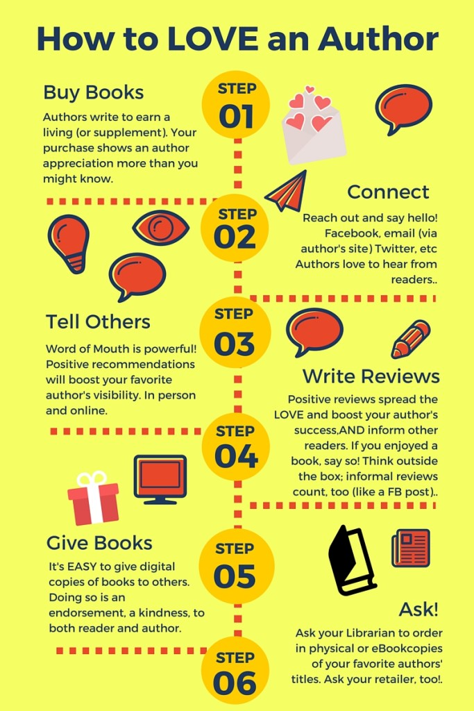 How to LOVE an Author