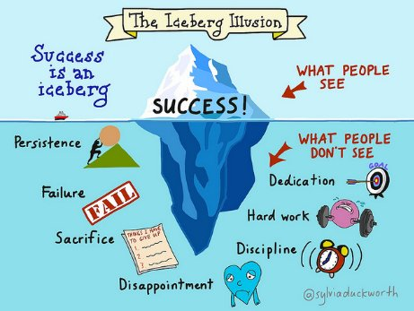 "Kristin Holt | Quotes -- ""The Iceberg Illusion; Success is an Iceberg."" Design and concept copyright by Sylvia Duckworth"