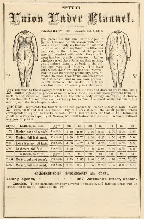 Kristin Holt | Victorian Ladies Underwear. Union Under Flannels for Women, sold in the September 1878 Catalog of Novelties and Specialties in Ladies and Children's Underwear.