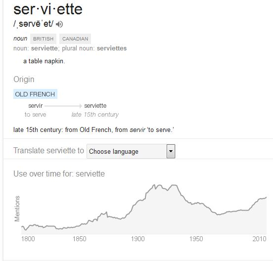 Definition of Serviette, courtesy of Google