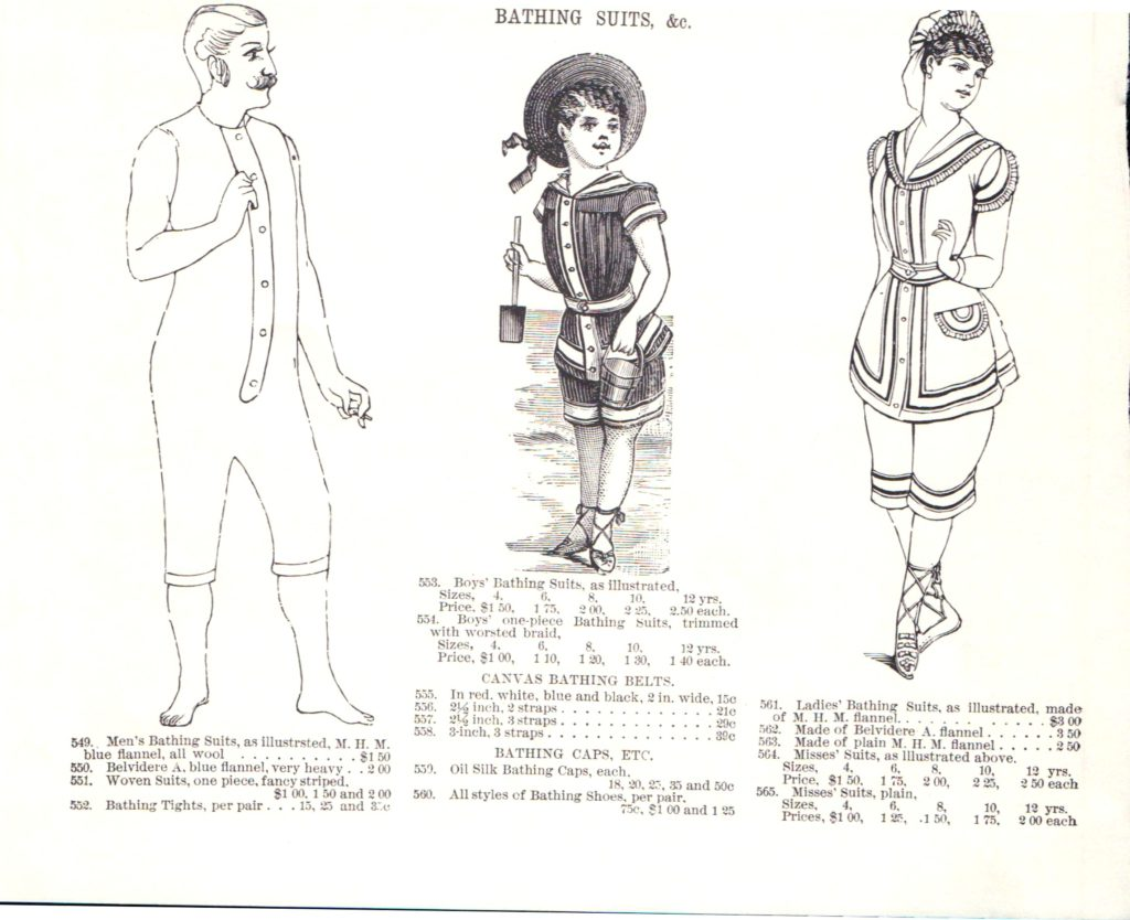 Kristin Holt | Victorians at the Seashore. Bathing Suits offered in the Bloomingdale's Catalog, 1886. Three options shown, for men, children, and women.