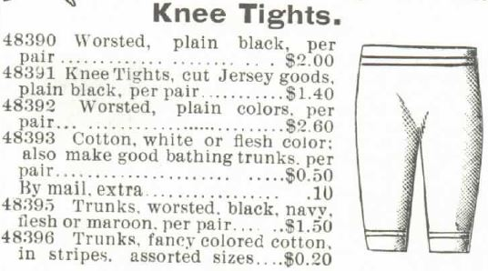 """Knee tights"" (for exercise"" make good swim trunks, or so says the Montgomery Ward & Co. catalog of 1895."
