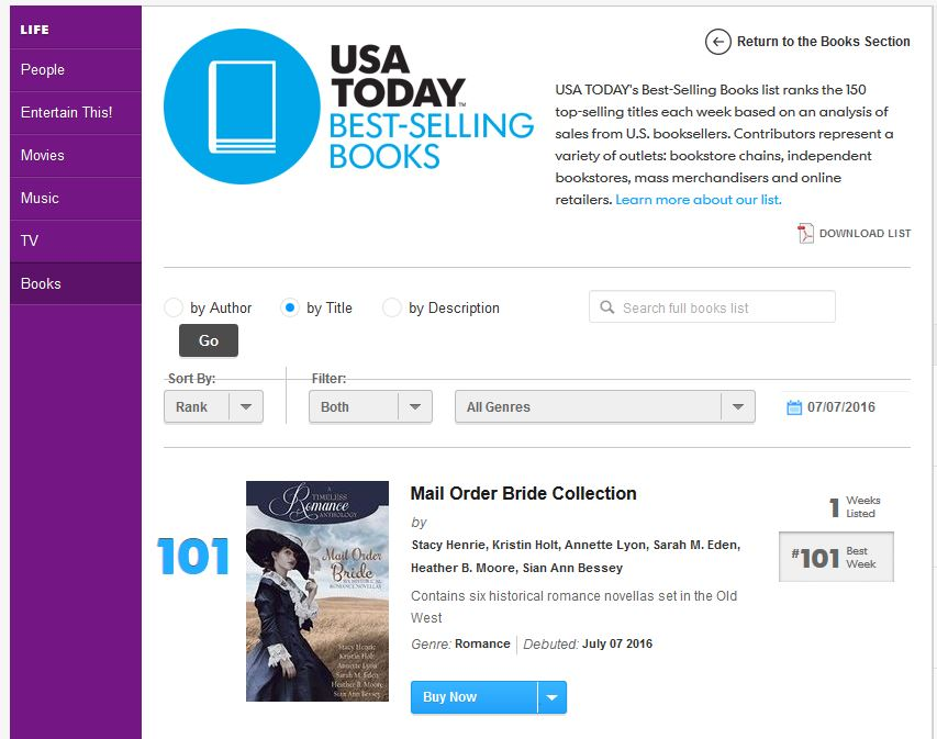 USA Today Bestseller. #101. Mail Order Bride Anthology. 7-6-16