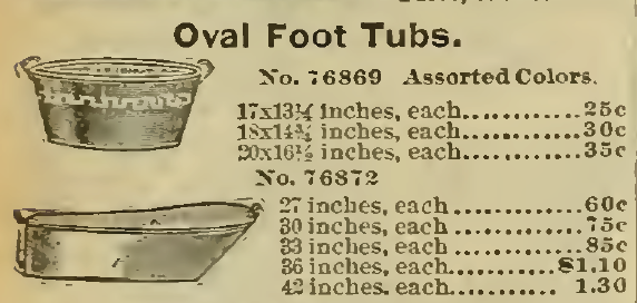 Oval Foot Tubs. Sears, Roebuck & Co., 1898.