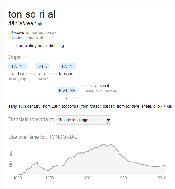 Tonsorial Definition, courtesy of Google.
