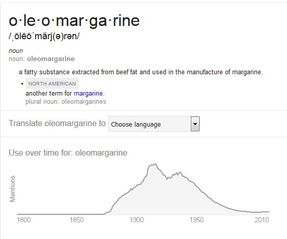 Kristin Holt | This Day in History: May 21. Definition: Oleomargarine, with graph showing use of the word over time. Courtesy: Google.