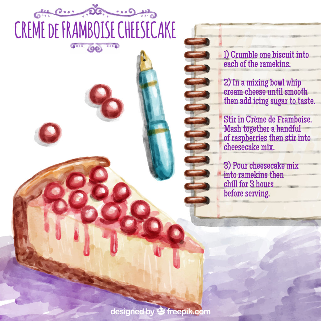 Kristin Holt | Creme de Framboise Cheesecake visual designed by Freepik.com