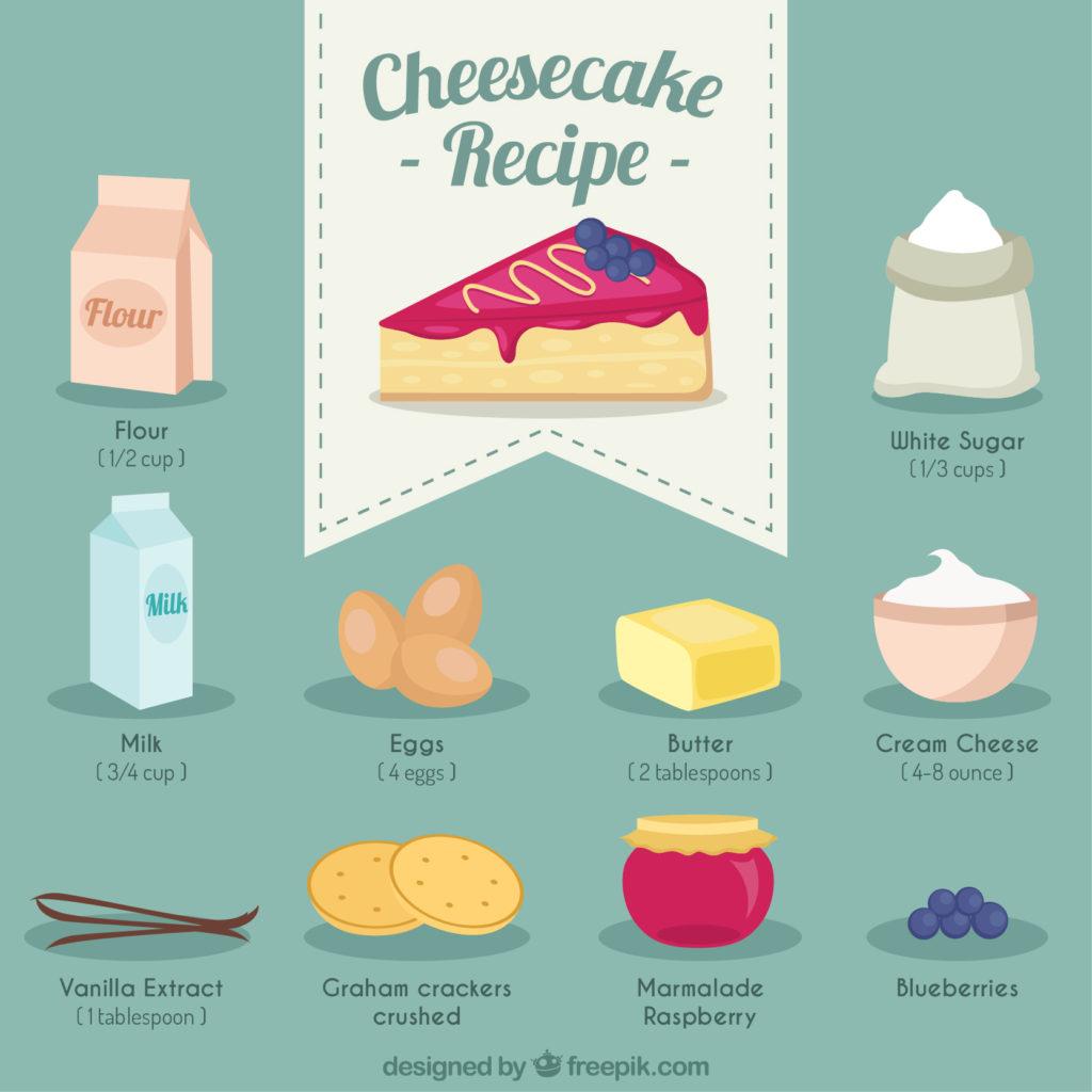 Kristin Holt | Cheesecake Recipe Visual Design by Freepik.com