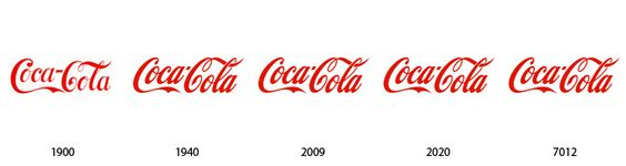 Kristin Holt | New Coca-Cola: Branded, Bottled, Corked, and only 5¢! Coca-Cola Logo Timeline, courtesy of Pinterest.