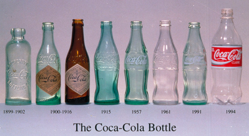 Kristin Holt | New Coca-Cola: Branded, Bottled, Corked, and only 5¢! The Coca-Cola Bottle from 1899 through 1994. Image courtesy of fanpop.