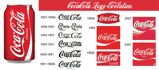 Kristin Holt | New Coca-Cola: Branded, Bottled, Corked, and only 5¢! Coca-Cola Logo Timeline, courtesy of Packaging Sense..