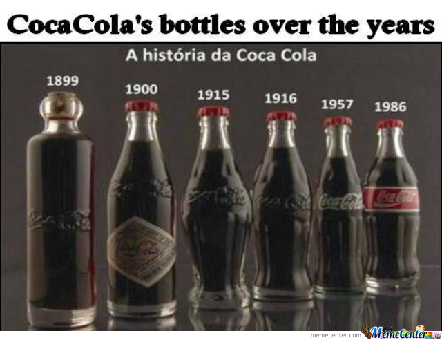 Kristin Holt | New Coca-Cola: Branded, Bottled, Corked, and only 5¢! The Coca-Cola Bottle from 1899 through 1986. Image courtesy of Memecenter.