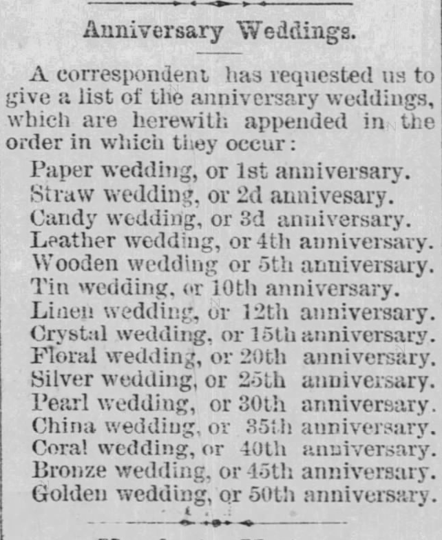 "Kristin Holt | Victorian-American Wedding Anniversaries: Anniversary Weddings, published in The Evening Reflector of Abilene, Kansas on September 27, 1887. ""Paper wedding, or 1st anniversary. Straw wedding, or 2nd anniversary. Candy wedding, or 3d anniversary. Leather wedding, or 4th anniversary, etc."""