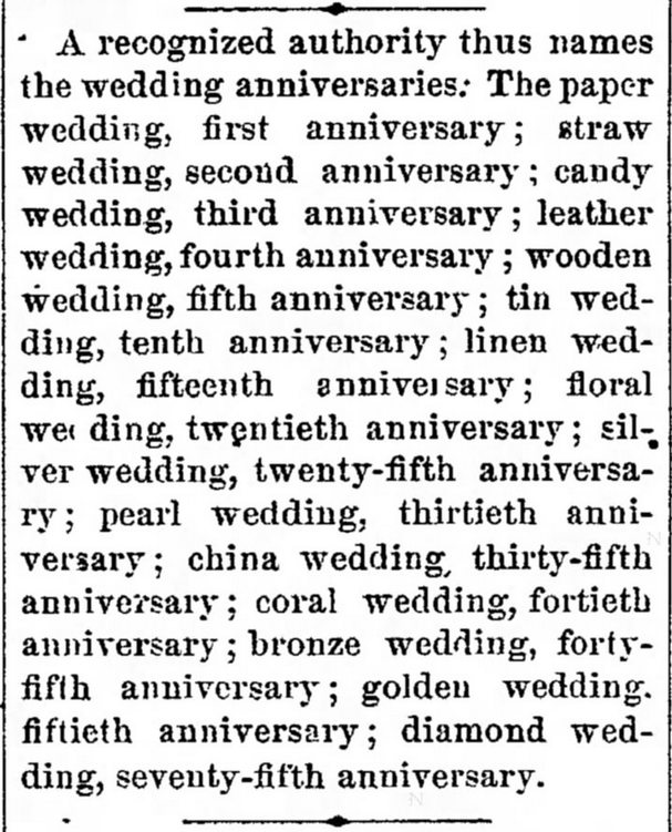 Kristin Holt | Victorian-American Wedding Anniversaries, published in The Newark Advocate of Newark, Ohio on January 29, 1883.