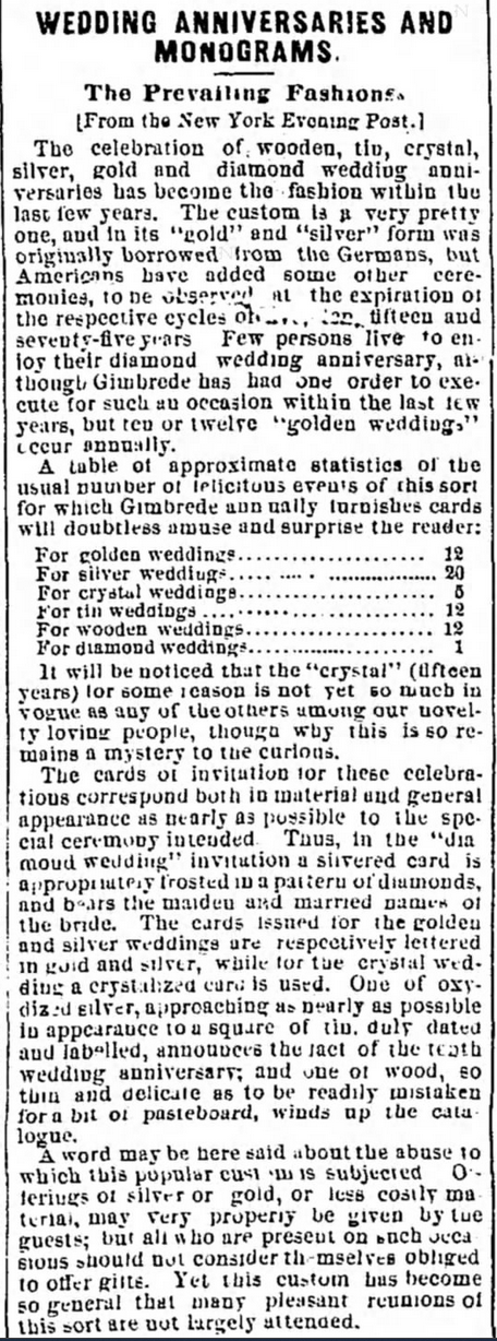 Kristin Holt | Victorian-American Wedding Anniversaries and Monograms, syndicated from the New York Evening Post, and published in The Louisville Daily Courier on January 9, 1868.